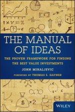 Manual of Ideas