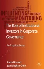 Role of Institutional Investors in Corporate Governance