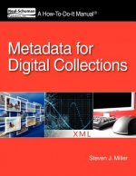 Metadata for Digital Collections