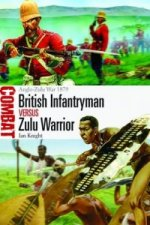 British Infantryman vs Zulu Warrior