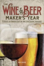 Wine & Beer Maker's Year