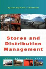 Stores and Distribution Management