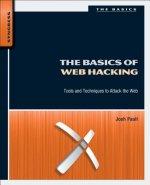 Basics of Web Hacking