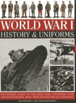 World War I: History & Uniforms