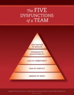 Five Dysfunctions of a Team: Poster, 2nd Edition