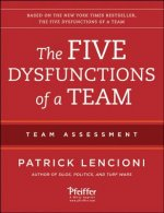 Five Dysfunctions of a Team: Team Assessment