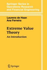 Extreme Value Theory