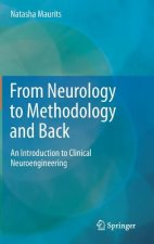 From Neurology to Methodology and Back