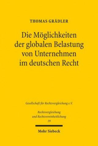 Die Möglichkeiten der globalen Belastung von Unternehmen im deutschen Recht