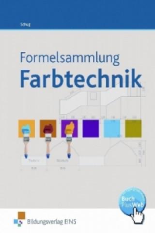 Formelsammlung Farbtechnik