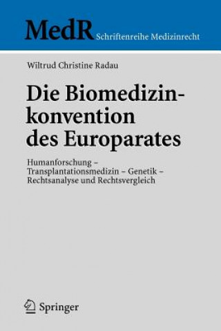 Biomedizinkonvention Des Europarates