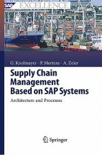 Supply Chain Management Based on SAP Systems