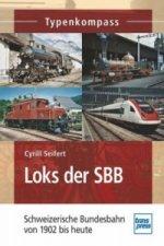 Loks der SBB