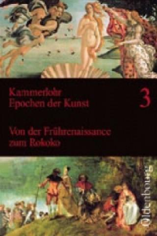 Von der Frührenaissance zum Rokoko, 15. bis 18. Jahrhundert