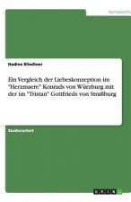 Vergleich der Liebeskonzeption im Herzmaere Konrads von Wurzburg mit der im Tristan Gottfrieds von Strassburg