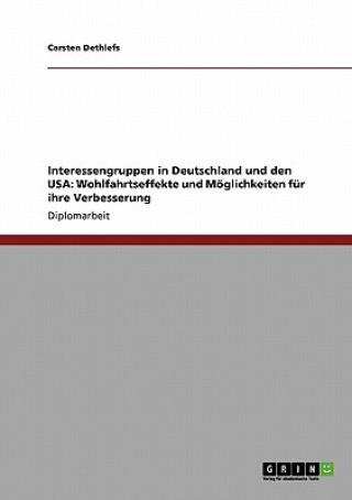 Interessengruppen in Deutschland und den USA