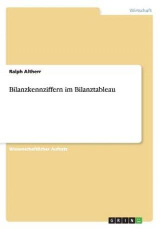 Bilanzkennziffern im Bilanztableau