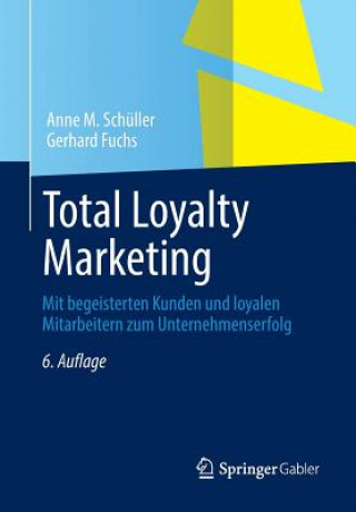 Total Loyalty Marketing