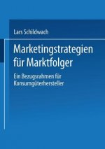 Marketingstrategien für Marktfolger