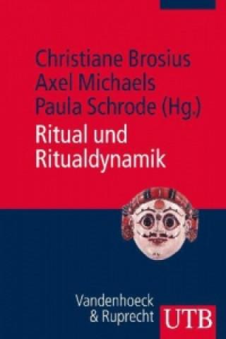 Ritual und Ritualdynamik