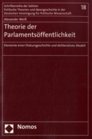 Theorie der Parlamentsöffentlichkeit