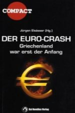 Der Euro-Crash