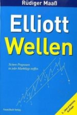 Elliott-Wellen