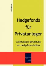 Hedgefonds Fur Privatanleger