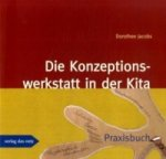 Die Konzeptionswerkstatt in der Kita