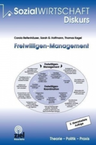 Freiwilligen-Management