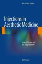 Injections in Aesthetic Medicine