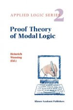 Proof Theory of Modal Logic