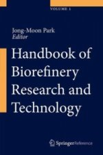 Handbook of Biorefinery Research and Technology, 3 Volumes