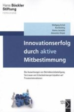 Innovationserfolg durch aktive Mitbestimmung