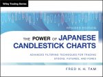 Power of Japanese Candlestick Charts