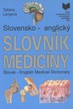 Slovensko-anglický slovník medicíny