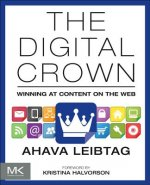 Digital Crown