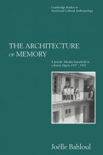 Architecture of Memory