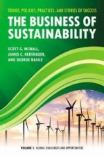Business of Sustainability