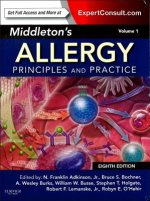Middleton's Allergy