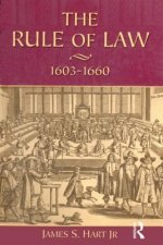 Rule of Law, 1603-1660