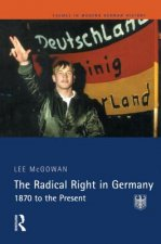 Radical Right in Germany