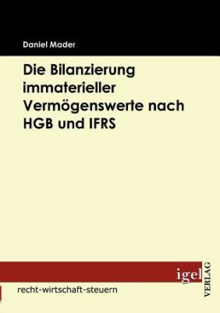 Bilanzierung Immaterieller Verm genswerte Nach Hgb Und Ifrs