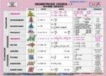 Matematické tabulky - kompletná sada