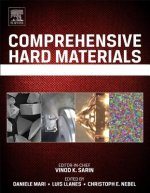 Comprehensive Hard Materials
