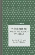 Right to Wear Religious Symbols
