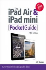 iPad and iPad Mini Pocket Guide