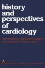 History and perspectives of cardiology
