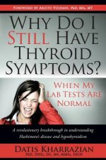 Why Do I Still Have Thyroid Symptoms? When My Lab Tests Are