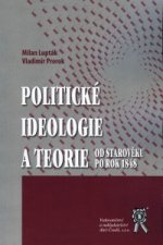 Politické ideologie a teorie